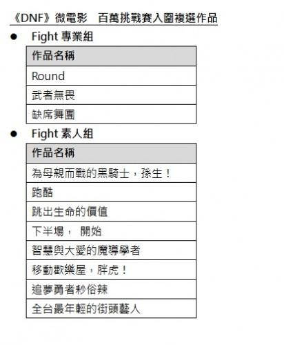 20130716 DNF Fight