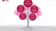LG 於 8 月 1 日全球統一發表全新品牌主題「It's All Possib […]