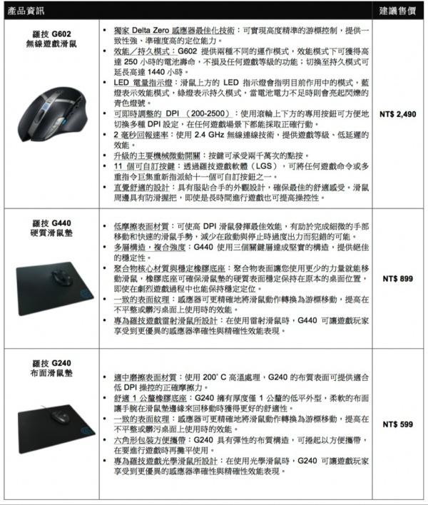 20130925_新聞稿_打破無線遊戲迷思 羅技推出超持久電力 G602 無線遊戲滑鼠 搭配遊戲專用滑鼠墊 G440、G240 讓您馳騁戰場更帶勁