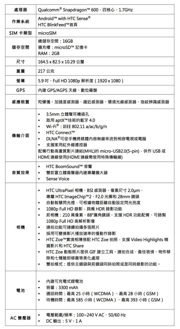 HTC One max 產品規格表 copy