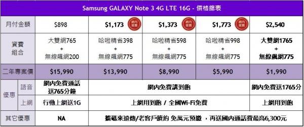 Samsung GALAXY Note 3 4G LTE-FET
