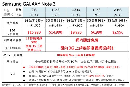Samsung-Galaxy-Note-3-4G-LTE--CHT