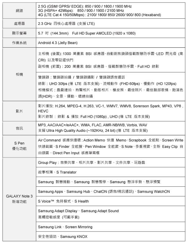 Samsung-Galaxy-Note-3-4G-LTE-SPEC