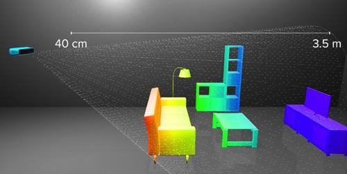 Structure Sensor-1 copy