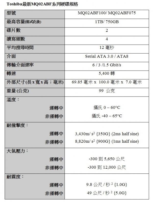 Toshiba最新MQ02ABF系列硬碟規格