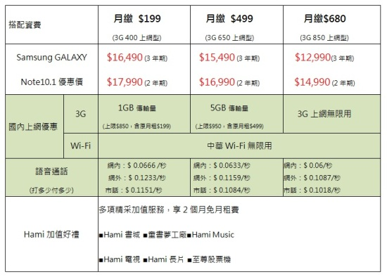 20131112-Samsung GALAXY Note10.1 2014