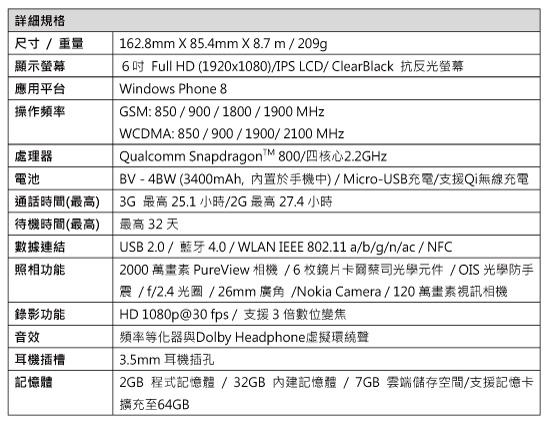 20131122-Nokia-Lumia-1520