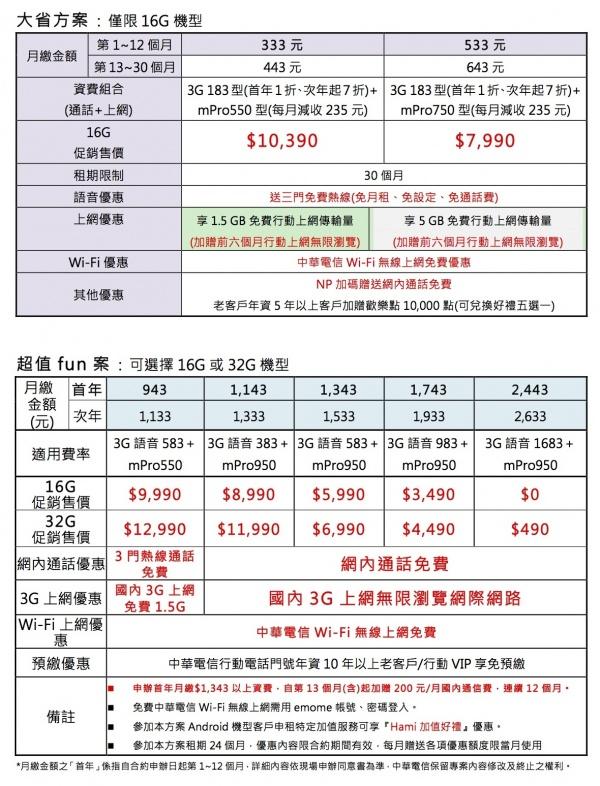 CHT-中華電信LG G2購機方案_1108_Final