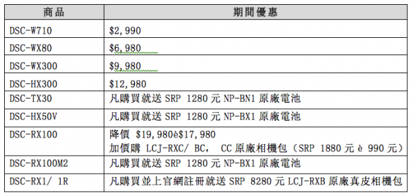 Cyber-shot 2013-11-28 下午11.45.23