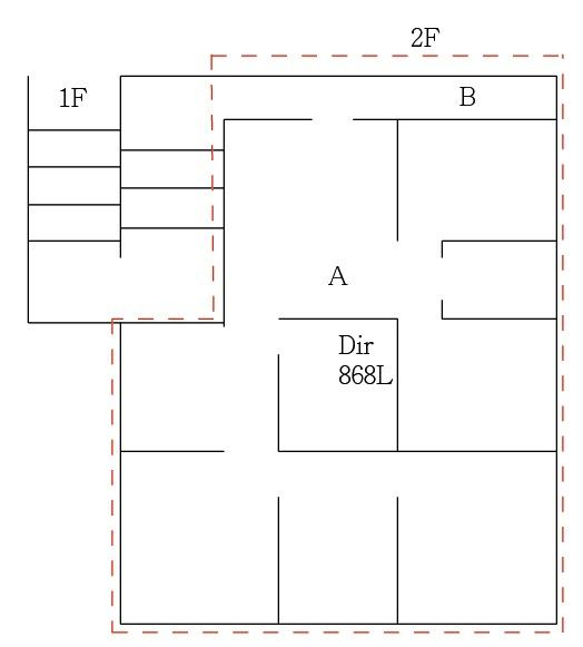 D-Link 868L Room