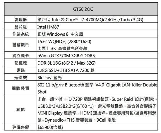 GT60 3K copy