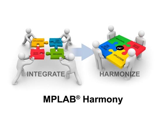 Graphic_MPLAB-Harmony copy