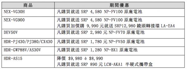 Handycam 2013-11-28 下午11.45.59