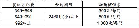 2013-12-01 下午10.58.51