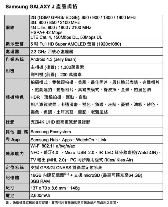 20131209_Samsung GALAXY  J上市記者會 News Release_F copy