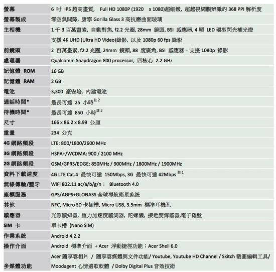 Acer Liquid S2 - final copy