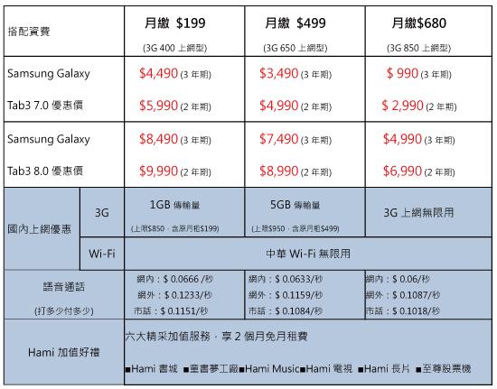 CHM-Samsung-Galaxy-Tab-3