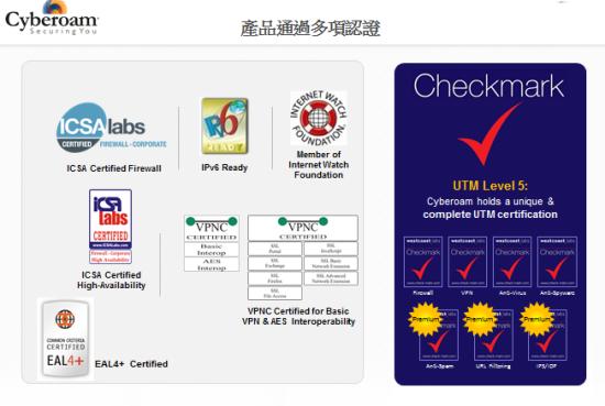 Cyberoam產品認證-2