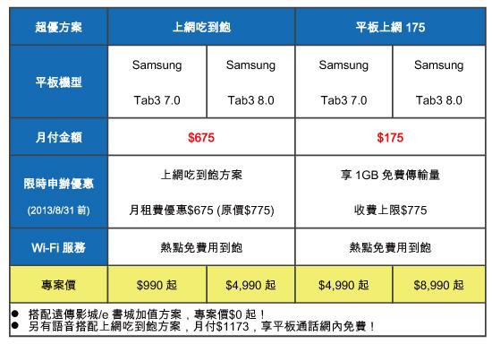 FET-Samsung-Galaxy-Tab-3