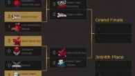 《英雄聯盟》GPL 2014冬季聯賽,上周ahq與AZB TPS以直落三擊敗Si […]