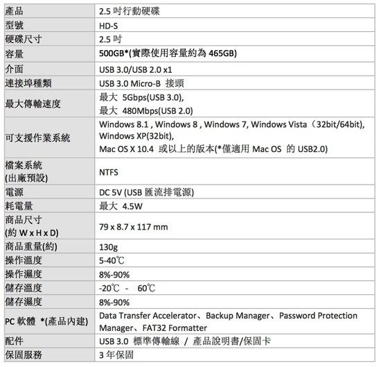 Sony新聞稿 全新行動硬碟HD-SG5  超輕薄時尚登場 copy