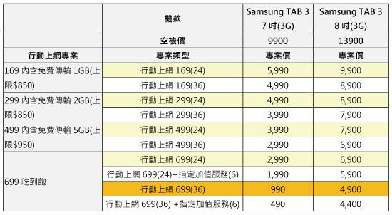 TWM-Samsung-Galaxy-Tab-3