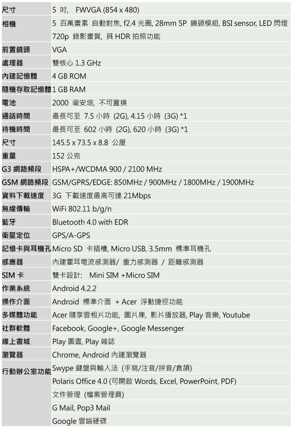1030123-Acer-Liquid-Z5