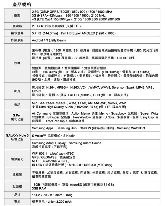 20140102_Samsung GALAXY  Note 3勾勒冬季時尚_金_典_F copy