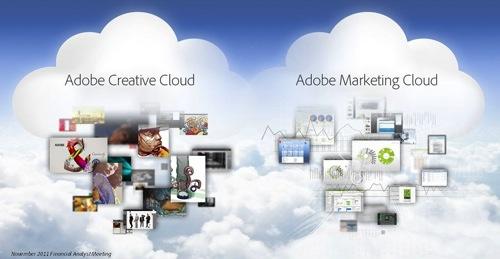 Creative-Cloud.Marketing-Cloud copy