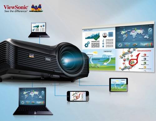 ViewSonic ViewSync ╴ 多媒體分享投影機_情境圖 copy