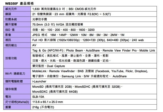 WB350F 產品規格 copy