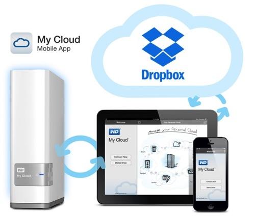 WD My Cloud(tm) 搭配全新WD My Cloud行動應用程式,提供iOS(R)及Android(tm)使用者可在任何地方透過智慧型手機或平板電腦觀賞照片、串流影片,及存取檔案。行動應用 copy copy