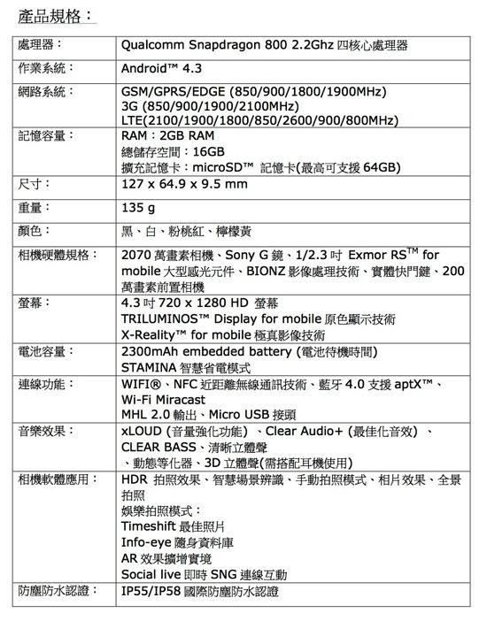 Xperia Z1 Compact spec copy