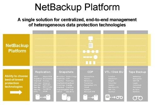 netbackup-platform