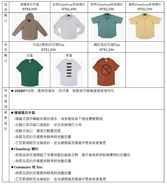 2014白色Chambray長袖襯衫