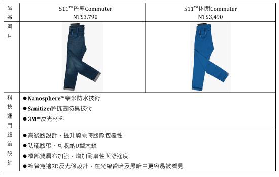 511-丹寧Commuter