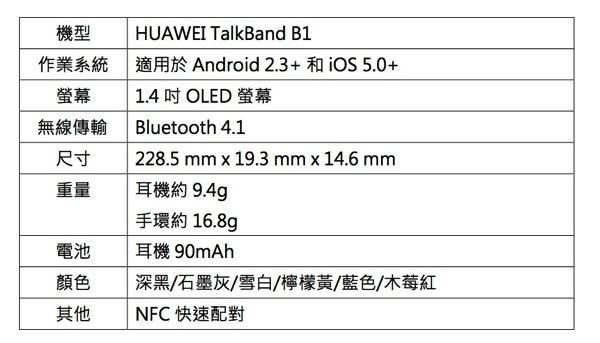 HUAWEI TalkBand B1 copy