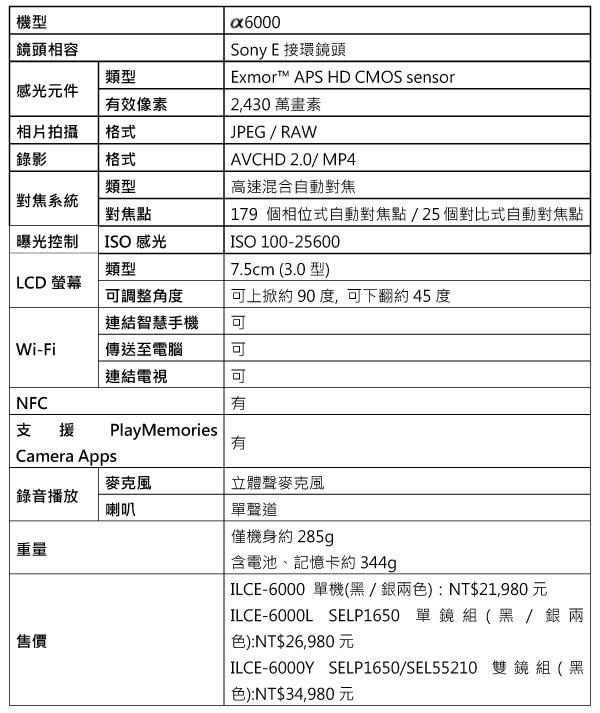 Sony-α6000