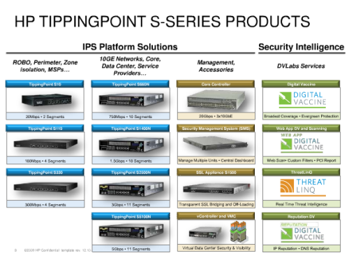 hp-tippingpoint-products