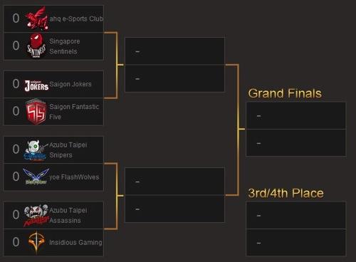 2014《英雄聯盟》GPL 2014 春季聯賽八強抵定,精彩八強賽本周正式開始! copy