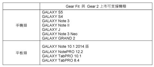 Gear-Fit-與-Gear-2上市可支援機種