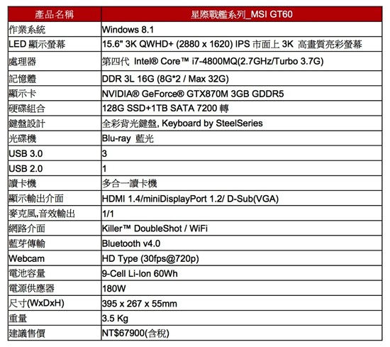 News Release MSI_GT70_GT60 copy