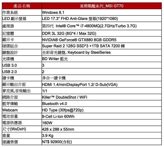 News Release MSI_GT70_GT60_2014-03V3 copy