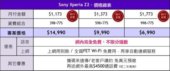 Sony Xperia Z2 FET copy