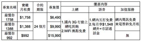 Sony Xperia Z2 Vibo