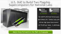 美國能源部宣布計畫打造兩部搭載 GPU 加速器的超級電腦,比現今系統還高 3 倍 […]
