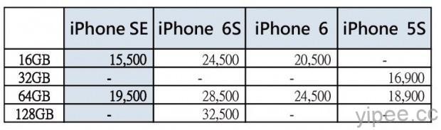 iPhone SE-4