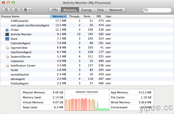 HT5890_02-osx_109-activity_monitor_memory-002-en