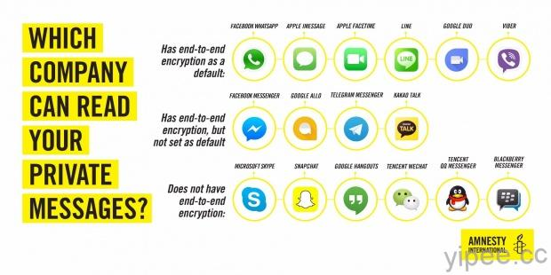 encryption-graphic-twitter