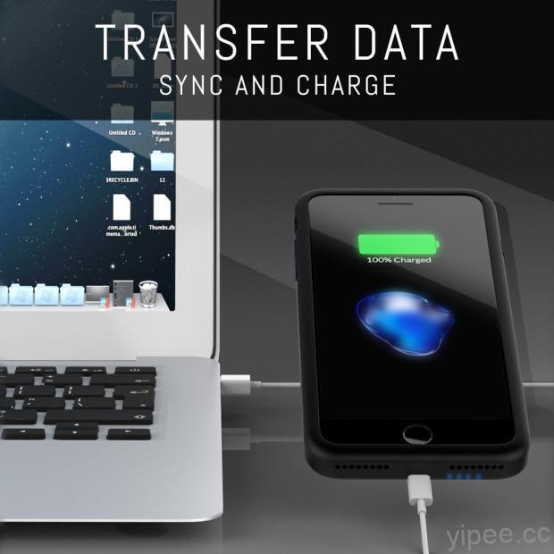 datatransferv3-1